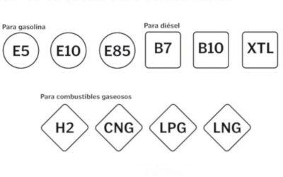 Cosas a tener en cuenta con el etiquetado de los carburantes